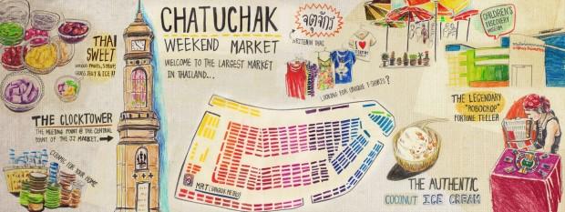 chatuchak-market_Pinyada-Ratanasungk